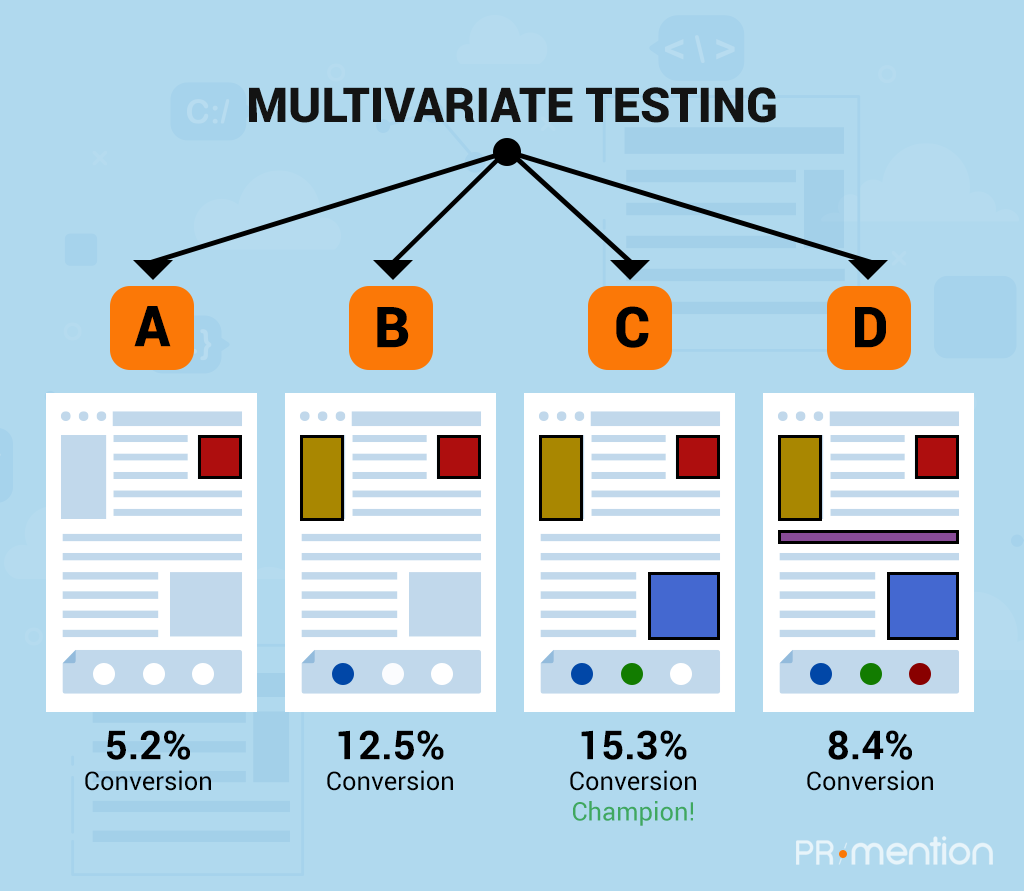 Multivariate Testing - Growth Hacking