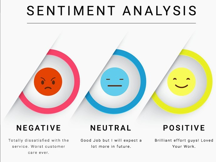 Big Data - Sentiment Analysis