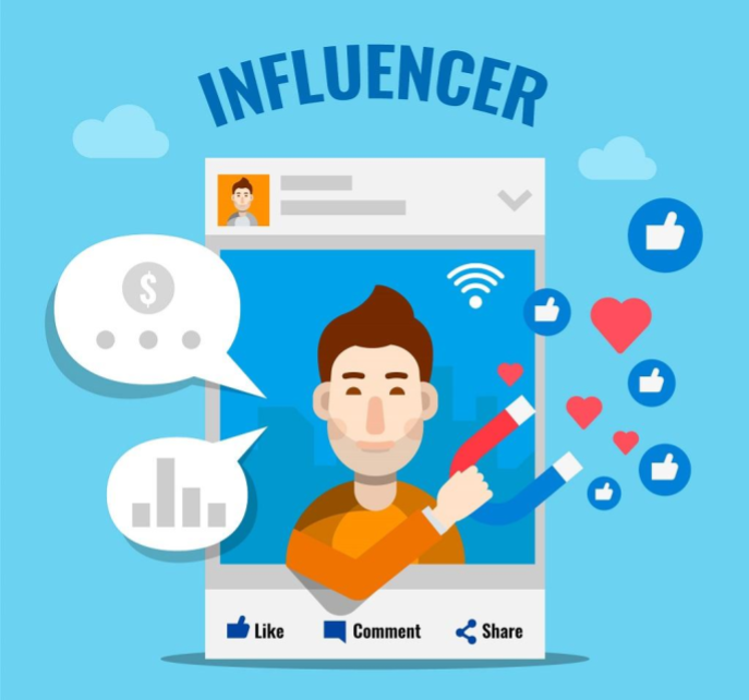 Micro Influencers for PR Success